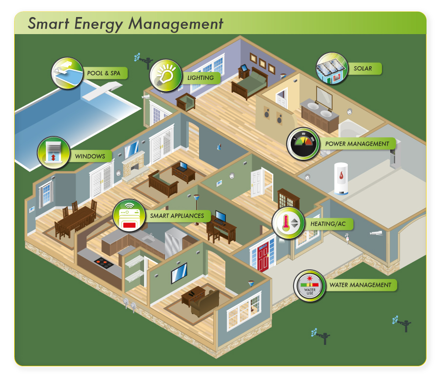 Energy_management_Cutaway